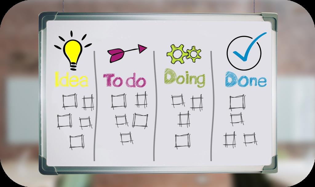 Whiteboard, ideas, to do list